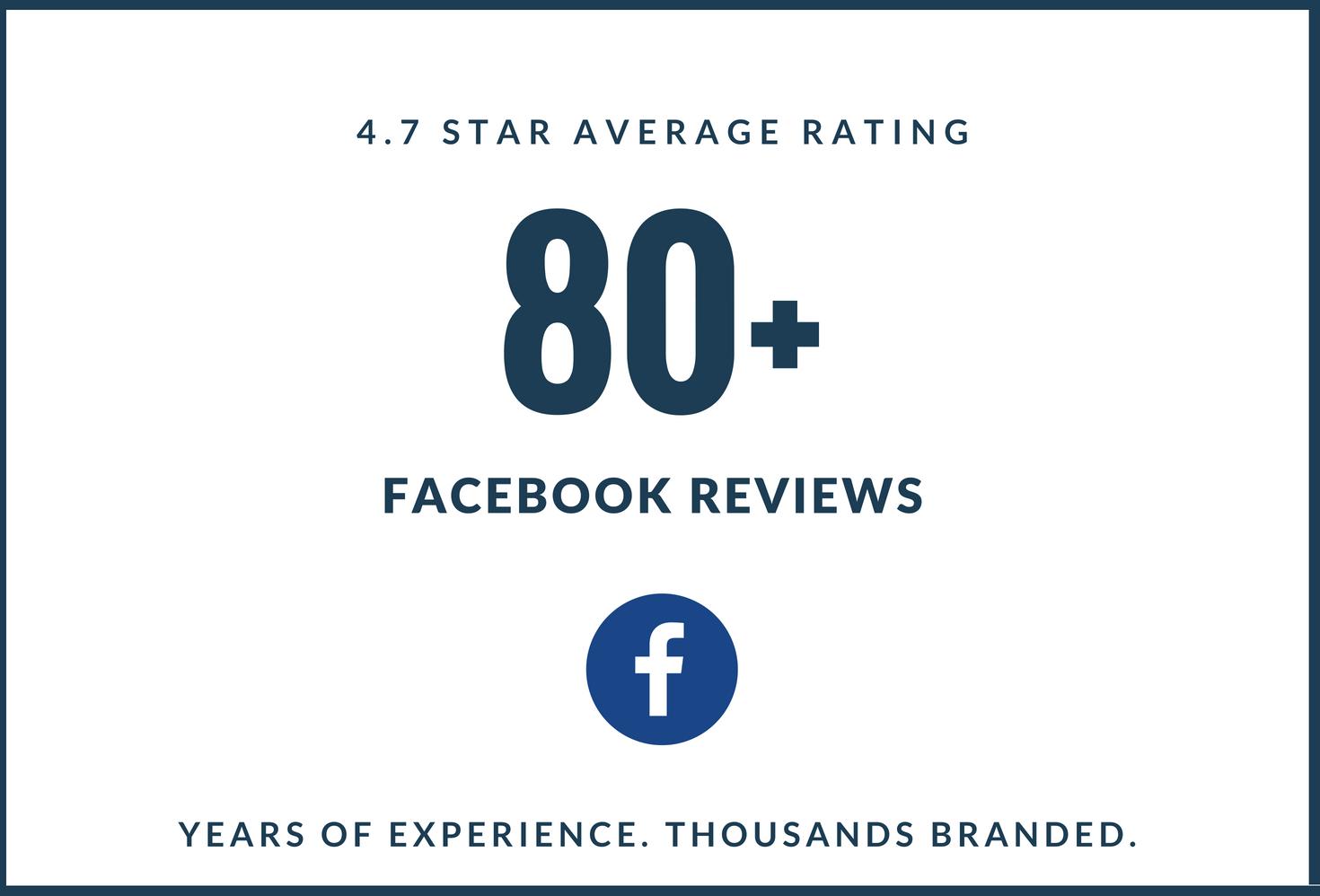 Web4realty Facebook Reviews