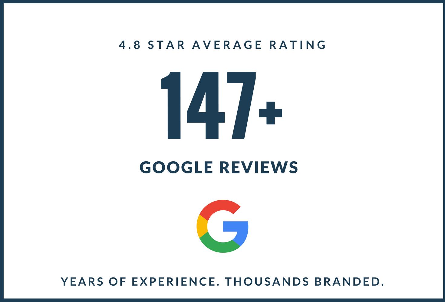 Web4realty Google Reviews